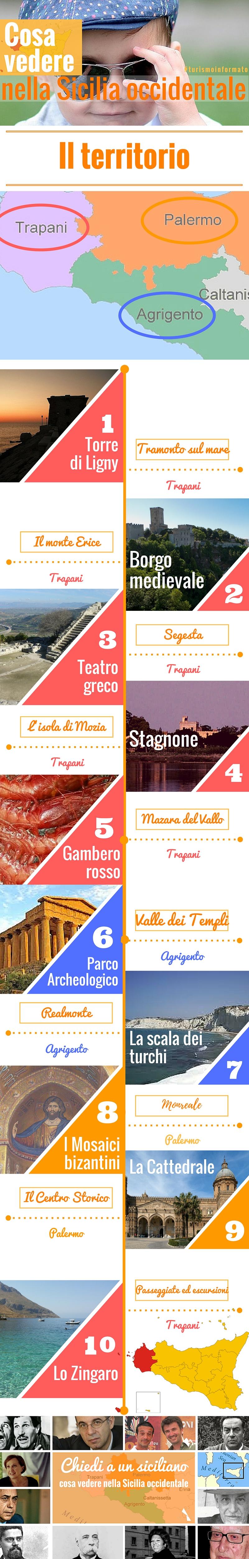 Infografica sulle cose da vedere nella Sicilia occidentale, nei territori di Trapani, di Agrigento e di Palermo.