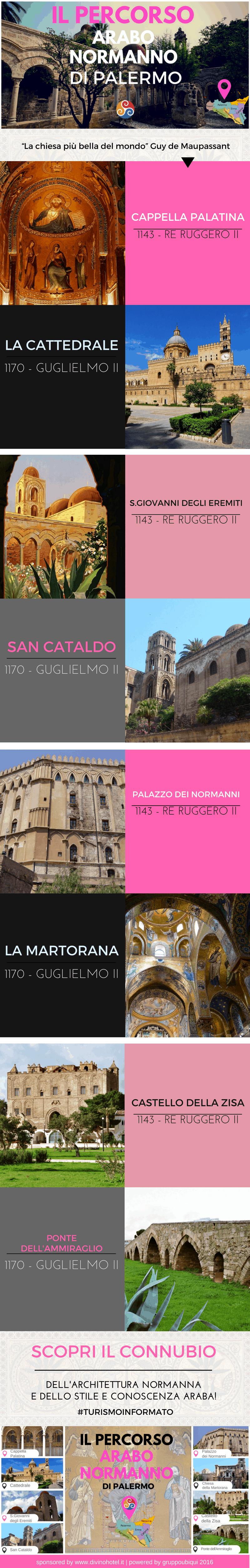 Questa infografica mostra le foto e le immagini di tutti i monumenti inseriti nell'articolo Itinerario unesco arabo normanno di Palermo.
