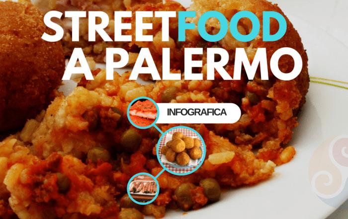 Questa immagine è la copertina di un articolo su cosa mangiare nella città di Palermo e mostra un'arancina appena cotta